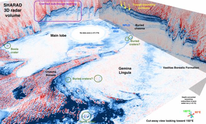 3D-tekening van de ijskap op de noordpool van Mars (bron: NASA).